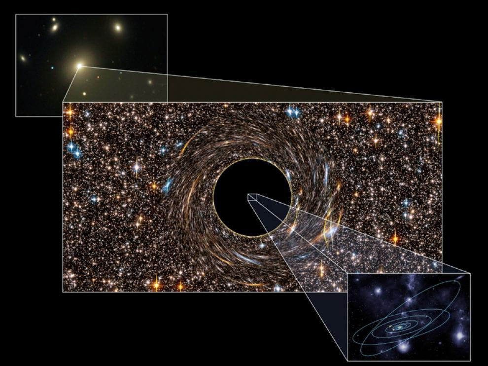 Imagen que muestra el enorme tamaño de uno de los agujeros negros.