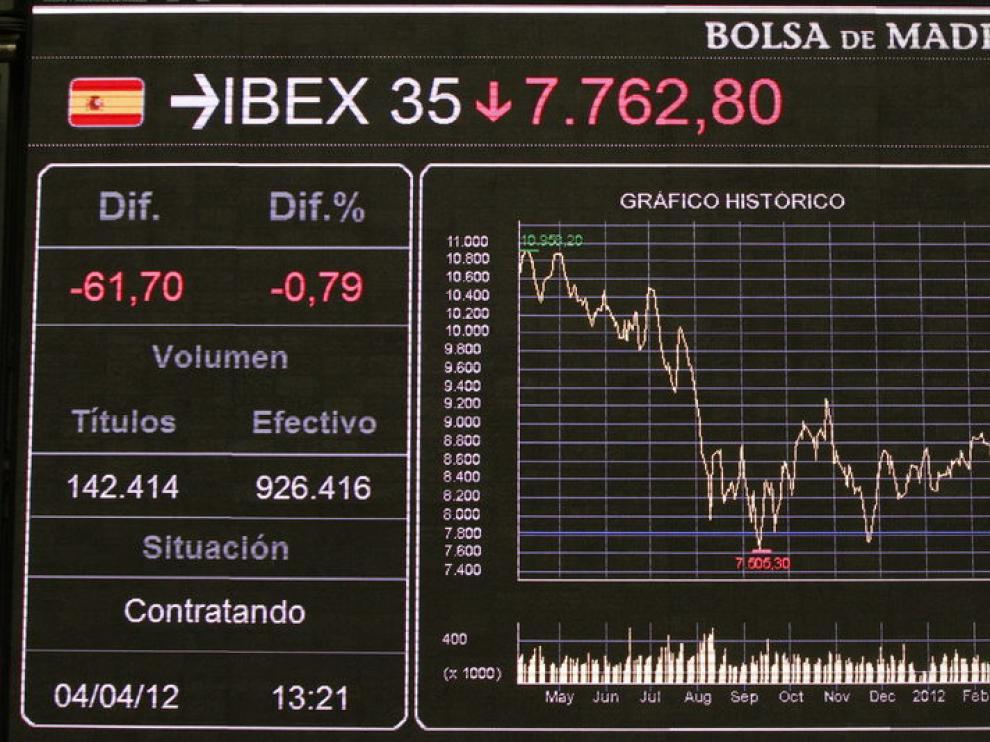 Gráfica del Ibex de este miércoles