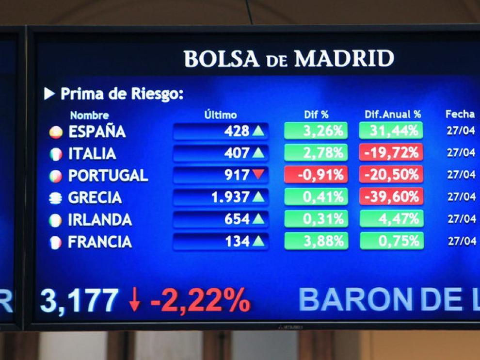 Panel que muestra la evolución de la prima de riesgo española en el mercado de deuda