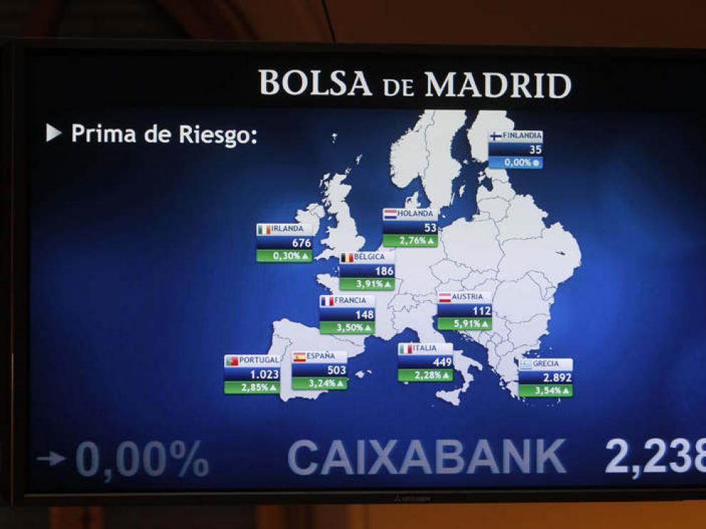 Panel que muestra las diferentes primas de riesgo en Europa