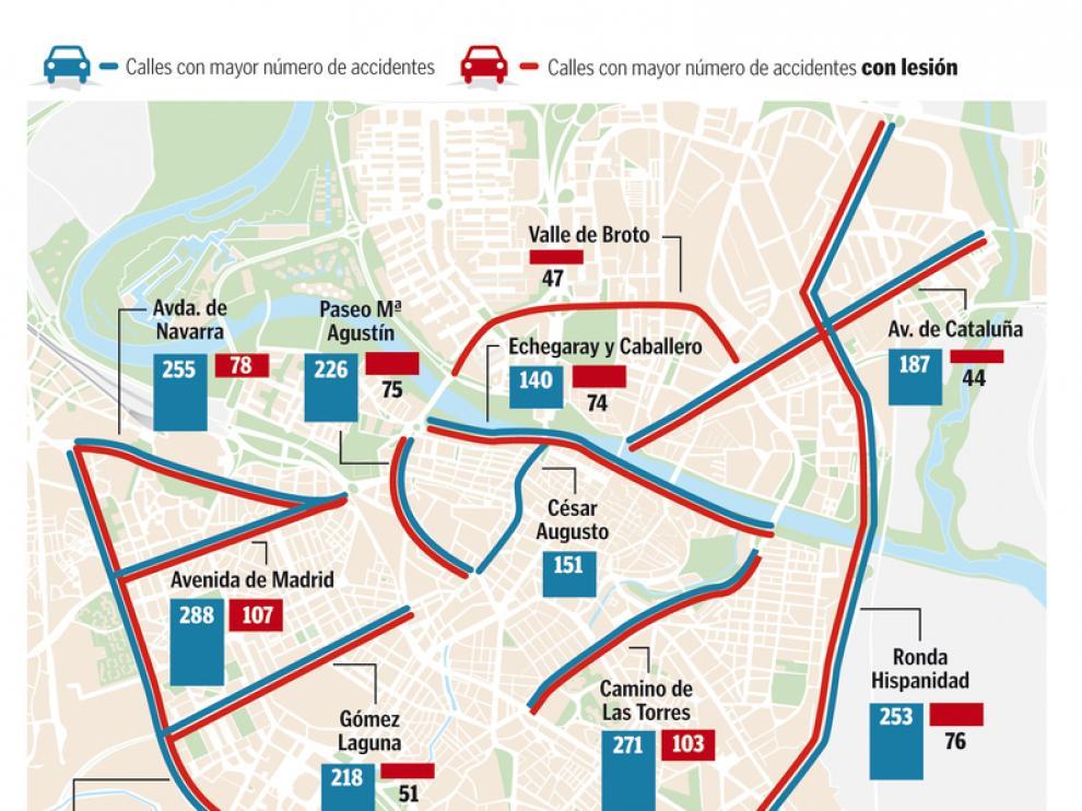 Calles con mayor siniestrabilidad entre 2008 y 2011