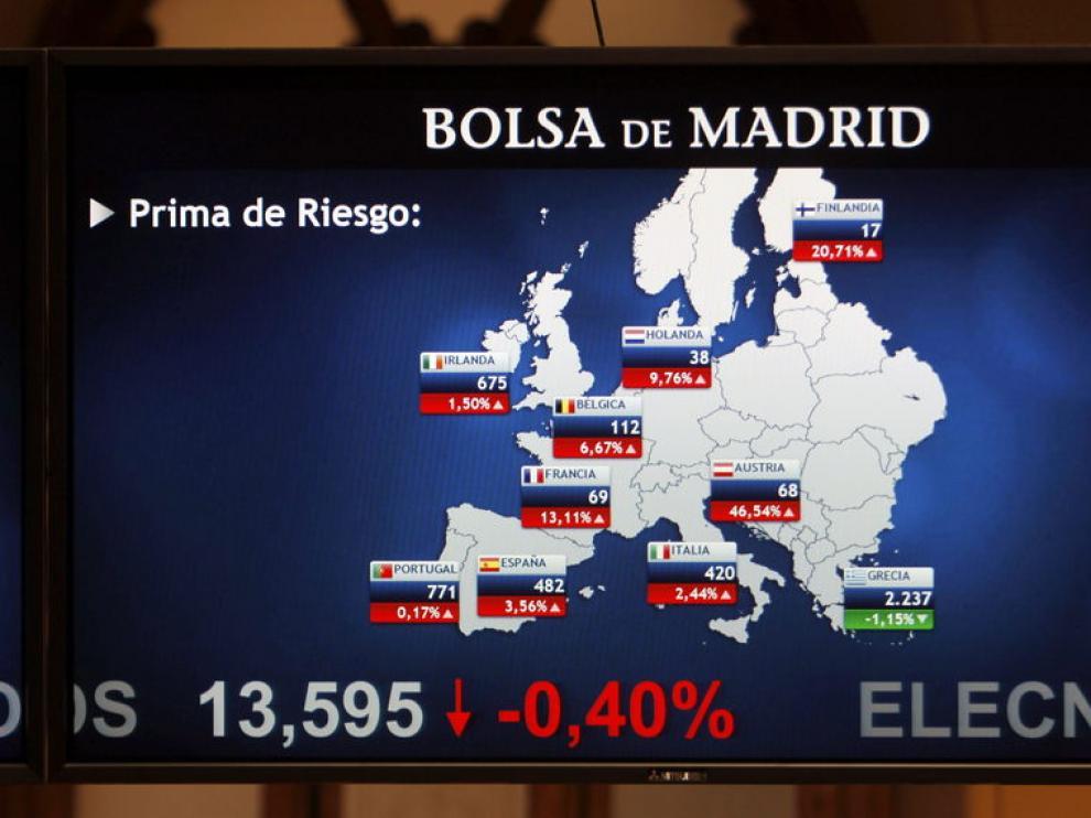 Jornada bajista en la Bolsa de Madrid