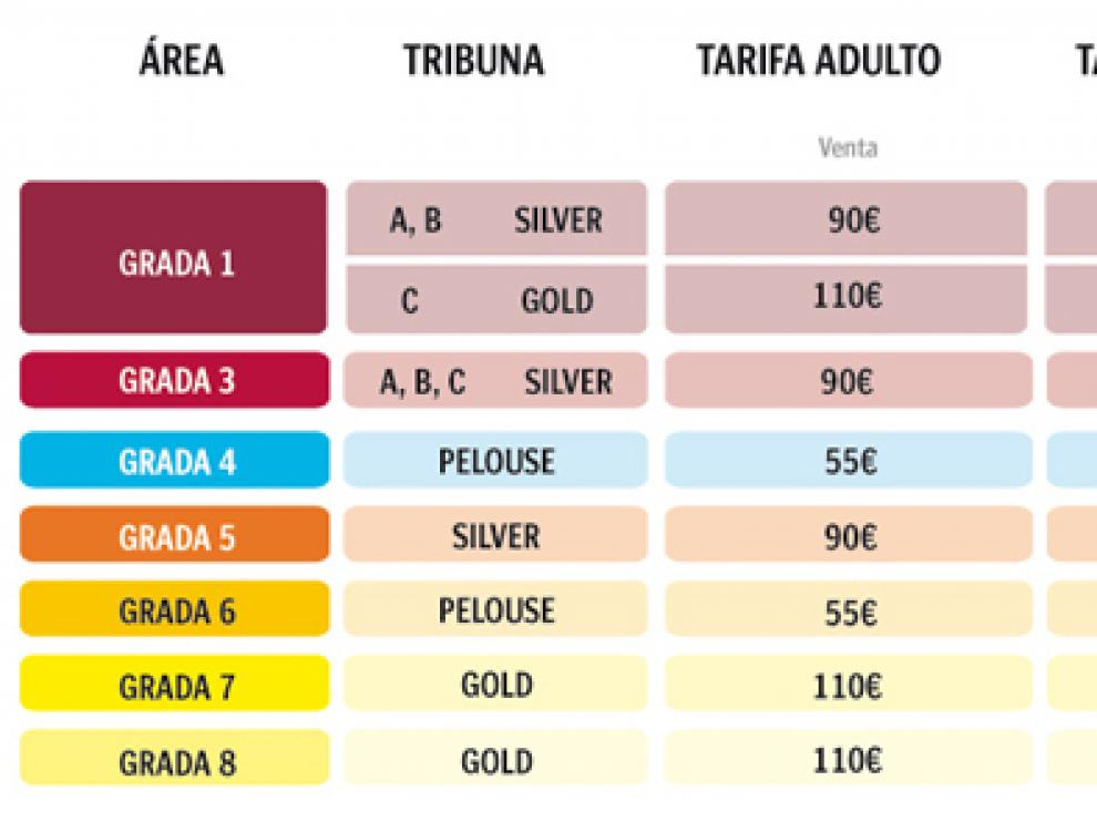 Las entradas entre 55 y 110 euros