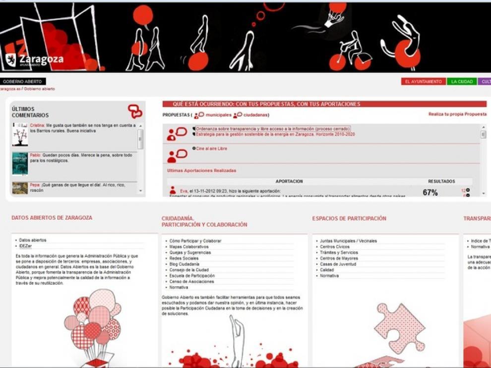Portal de Gobierno Abierto del Ayuntamiento de Zaragoza