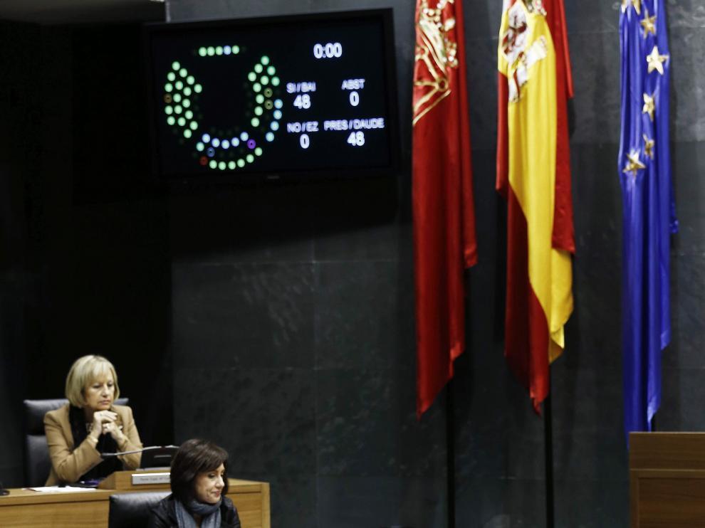 Barcina en el Parlamento navarro