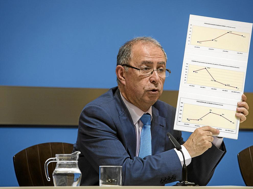 Fernando Gimeno