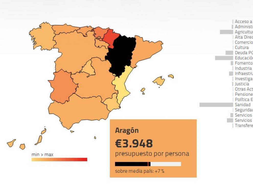 Aragón recibió del Estado 3.948 euros por habitante en 2012