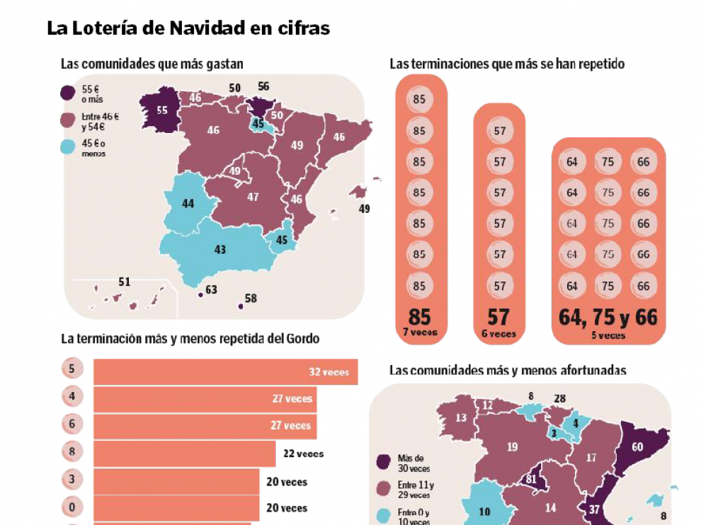 Fuente: www.ventura24.es/Lotería de Navidad 2014