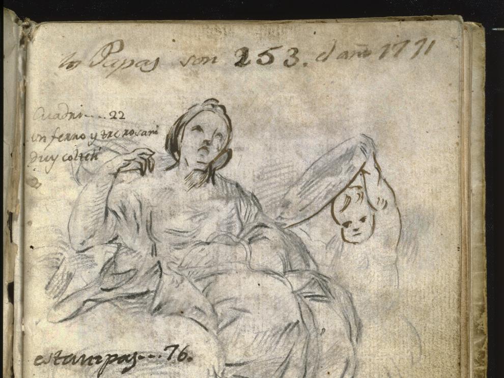 Imagen del Cuaderno italiano de Goya