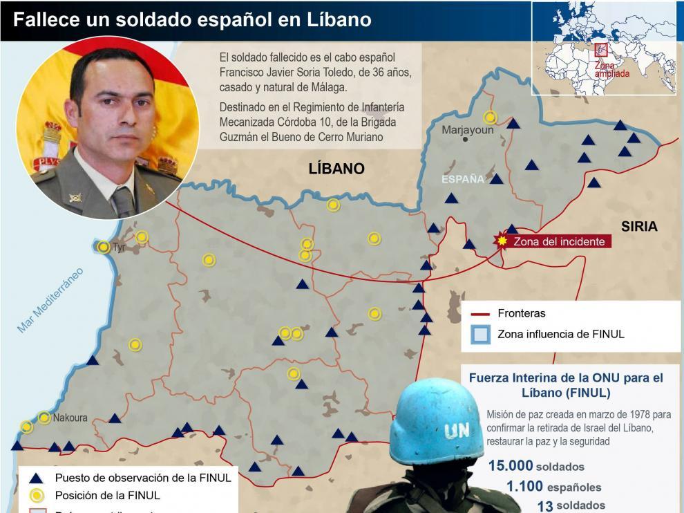Fallece un soldado español en Líbano