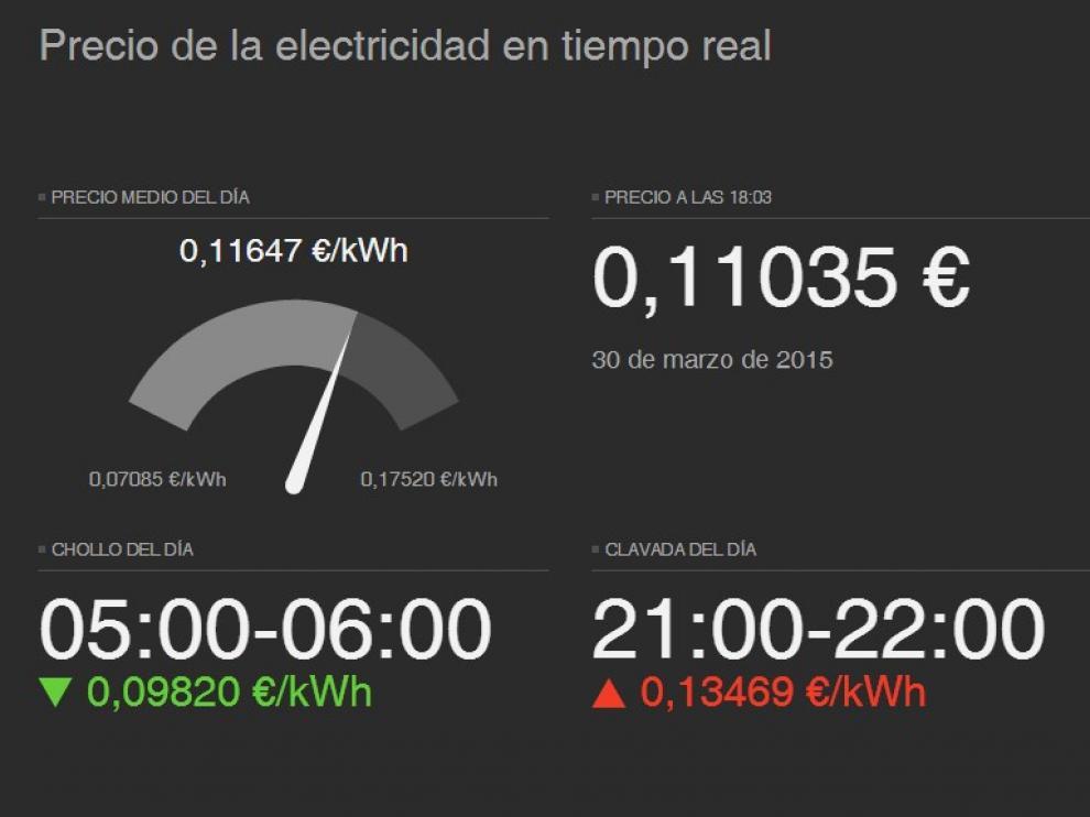 Han proliferado las webs y aplicaciones que dan los precios de la luz hora a hora