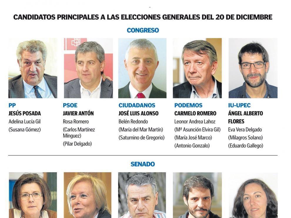 Las caras de las próximas elecciones del 20 de diciembre en Soria.