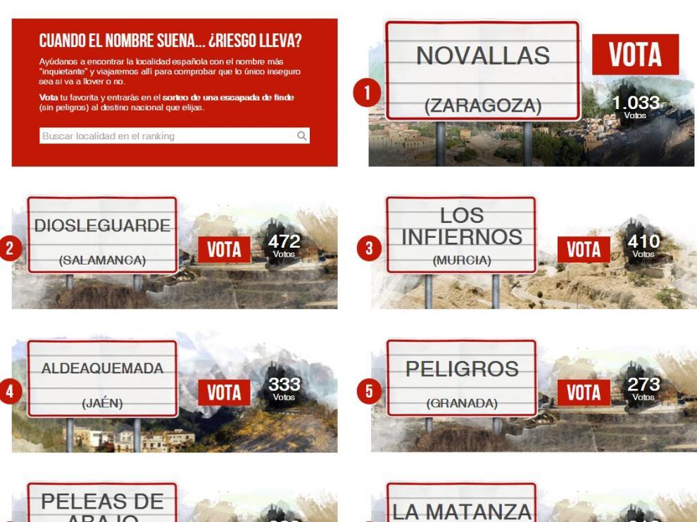 Novallas lidera por ahora el concurso para elegir al pueblo con nombre más inquietante.