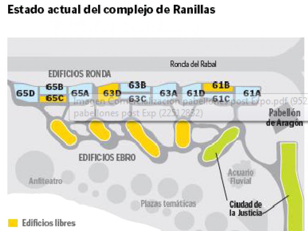 Actual estado del complejo de Ranillas.