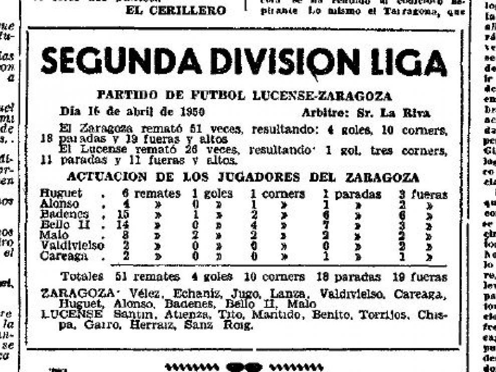 Ficha publicada en HERALDO DE ARAGÓN del partido Zaragoza-Lucense jugado en Torrero en abril de 1950. Los métodos y los datos aportados han variado mucho en estas más de seis décadas.