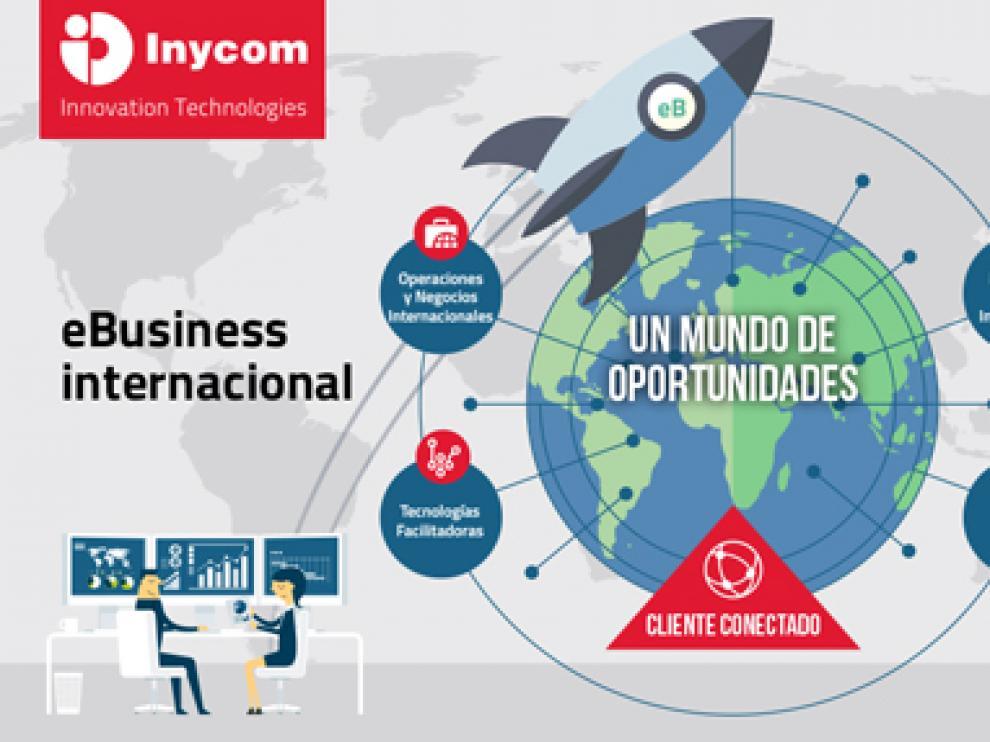 Inycom eBusiness internacional