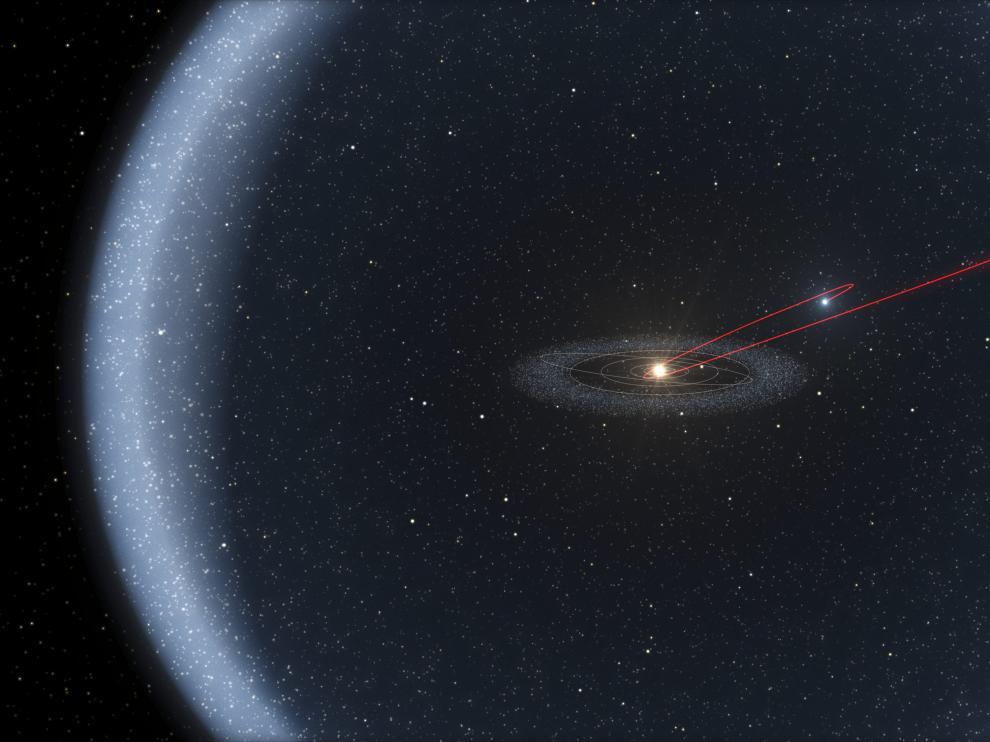 El cometa denominado C/2014 S3 (PANSTARRS)