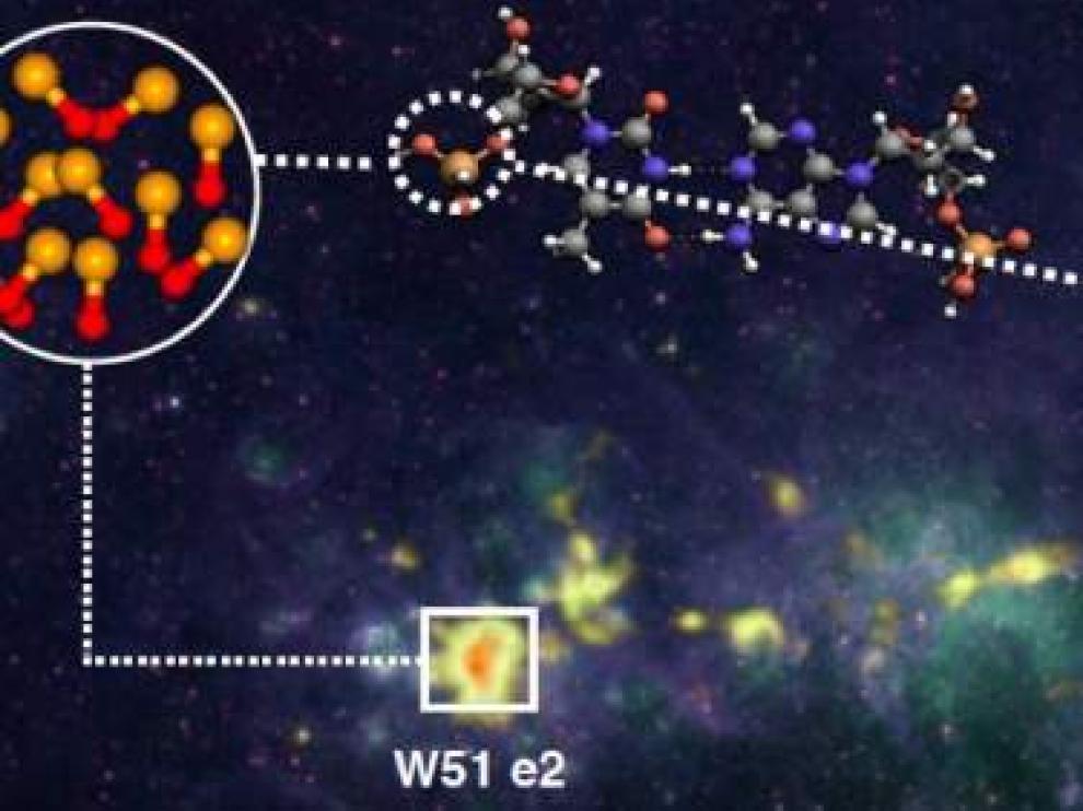 Detectan por primera vez en el espacio la molécula PO, esencial en el origen de la vida.