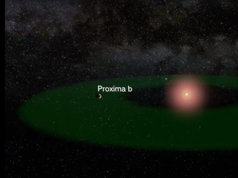 Orbita b, el nuevo descubrimiento en el espacio