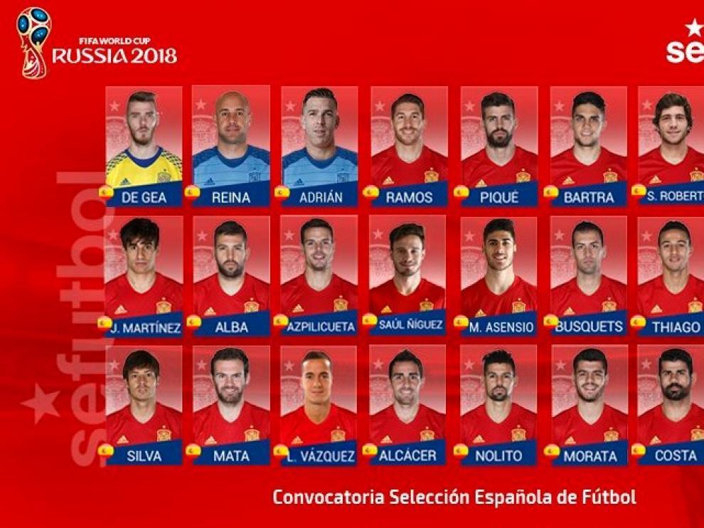 Primera convocatoria de la selección española de Lopetegui