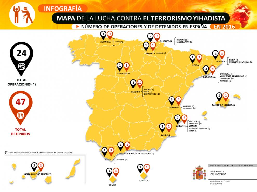 Lucha contra el terrorismo yihadista en España en 2016.