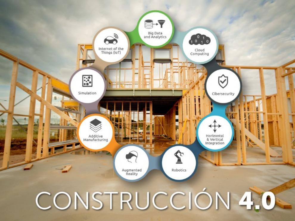 Construcción 4.0
