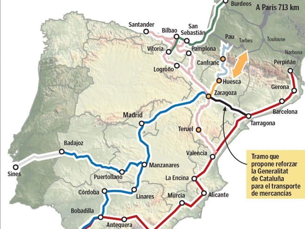 Los ejes ferroviarios de interés europeo