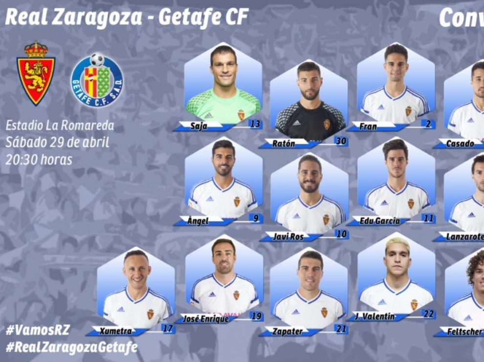 Lista de 19 convocados del Real Zaragoza para jugar contra el Getafe este sábado.