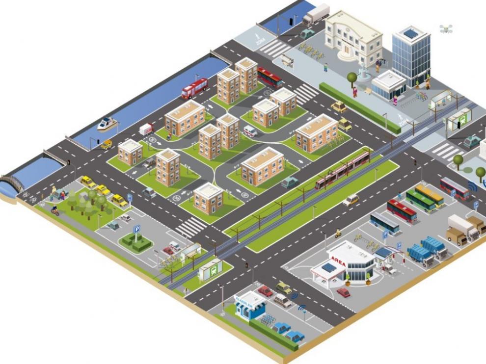 Energía, urbanismo y medio ambiente, integradas en la movilidad de la ciudad sostenible del futuro