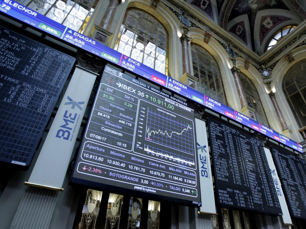 Panel de cotizaciones de las empresas del Ibex