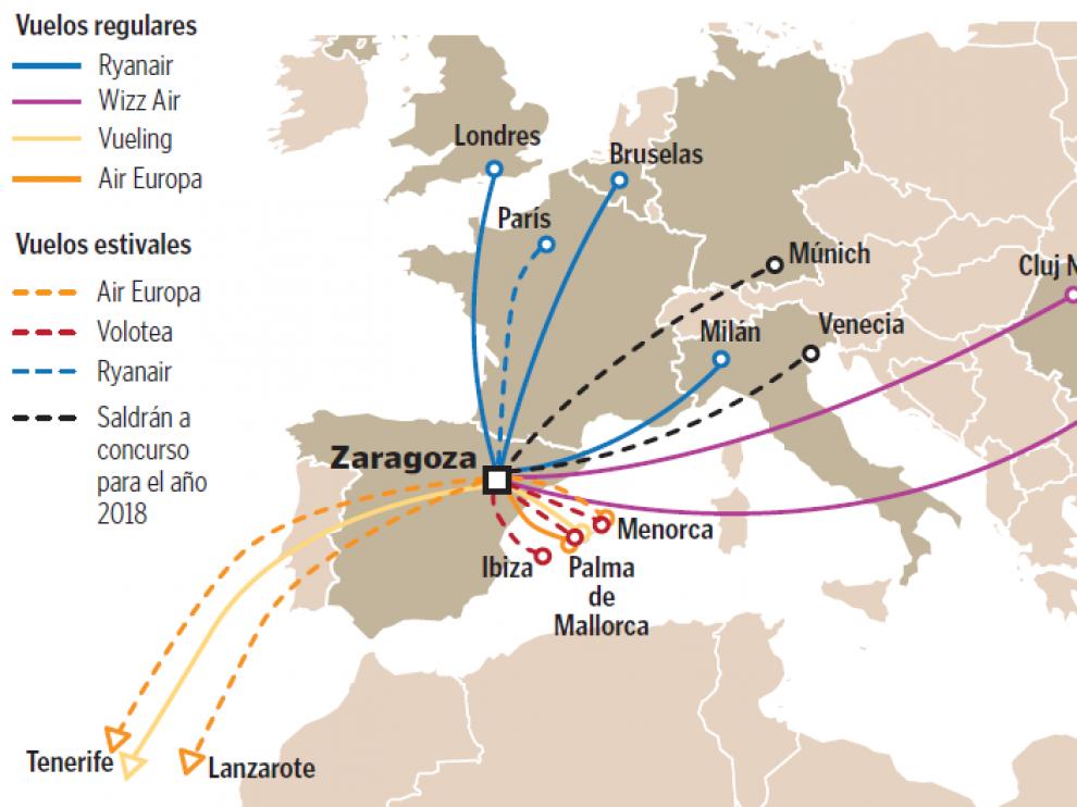 Conexiones del aeropuerto de Zaragoza