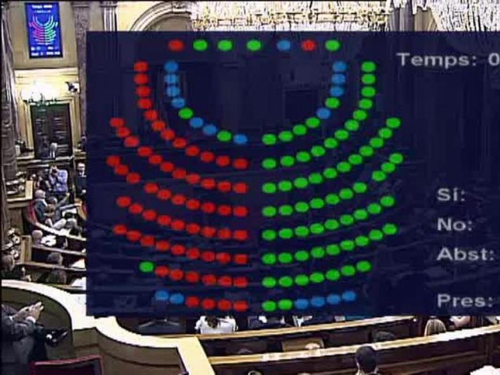 El Parlament aprueba la reforma para permitir la desconexión exprés