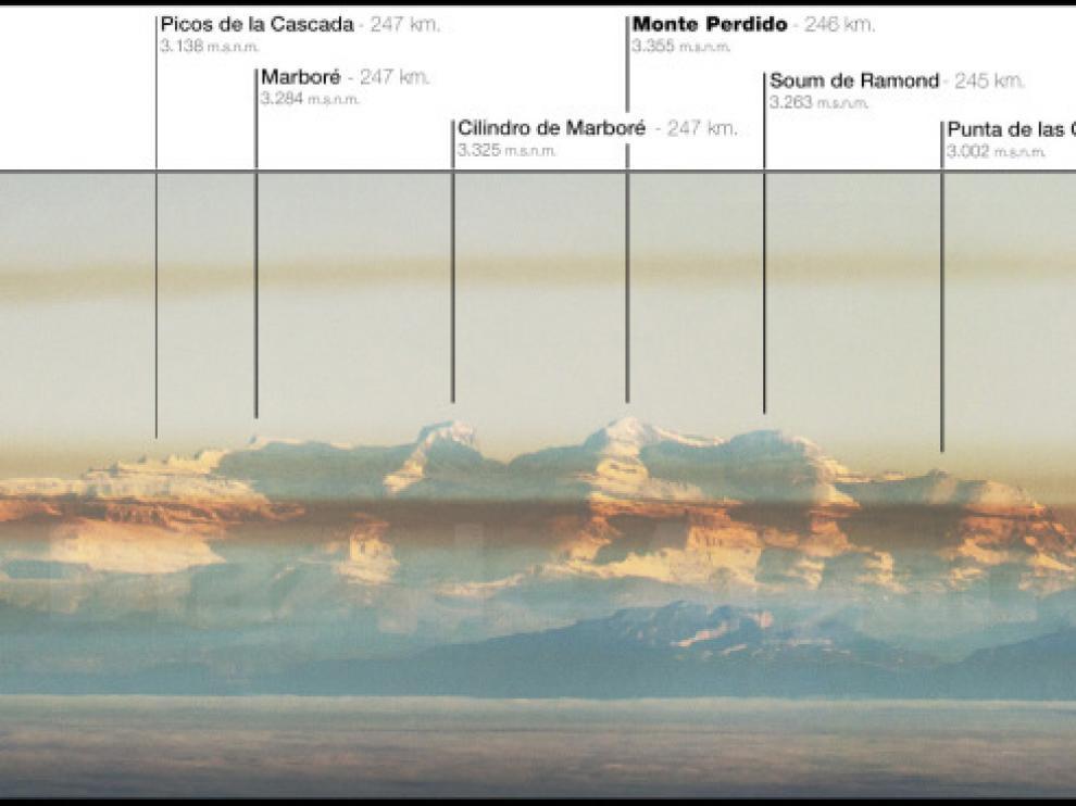 Estampa del Monte Perdido y sus cimas vecinas, tomada desde Cantavieja, en Teruel.