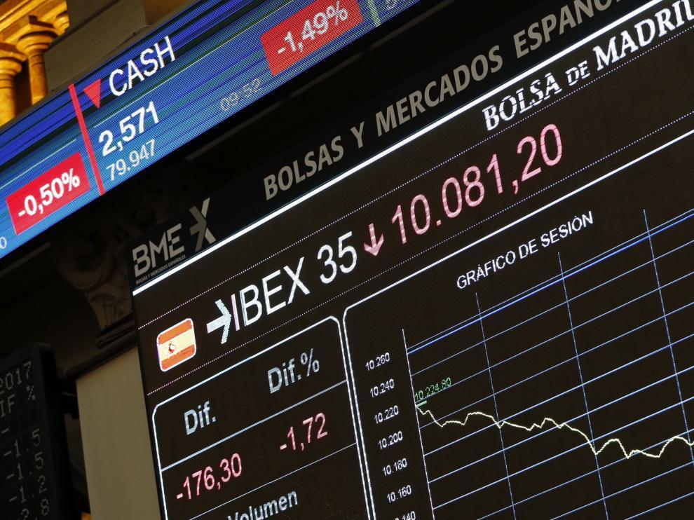El Ibex 35 cae, a estas horas, más de un 2,5% y está cotizando en los 9.990 puntos, su nivel más bajo desde marzo de este año.