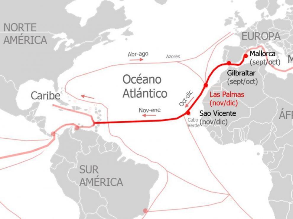 El recorrido de ida y vuela de los veleros que cruzan el Atlántico.