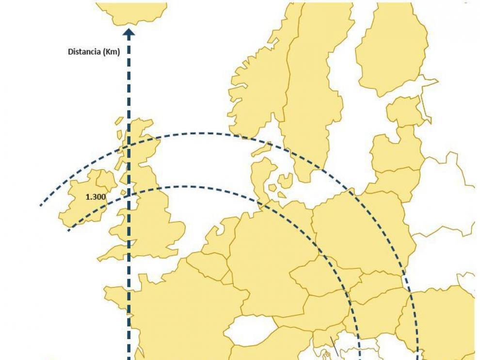 Aragón, enclave estratégico para España y Europa