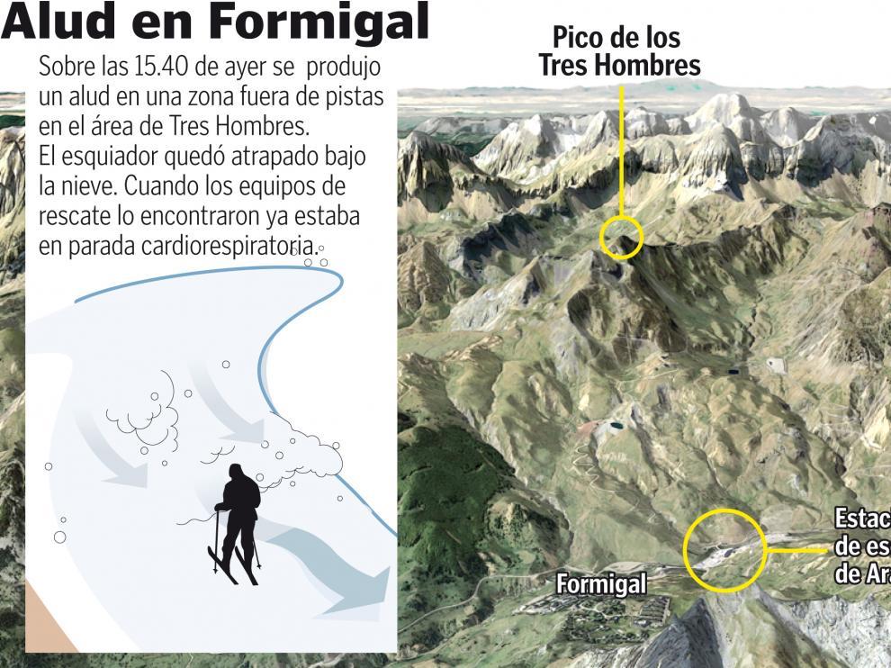 Así fue el accidente en Formigal