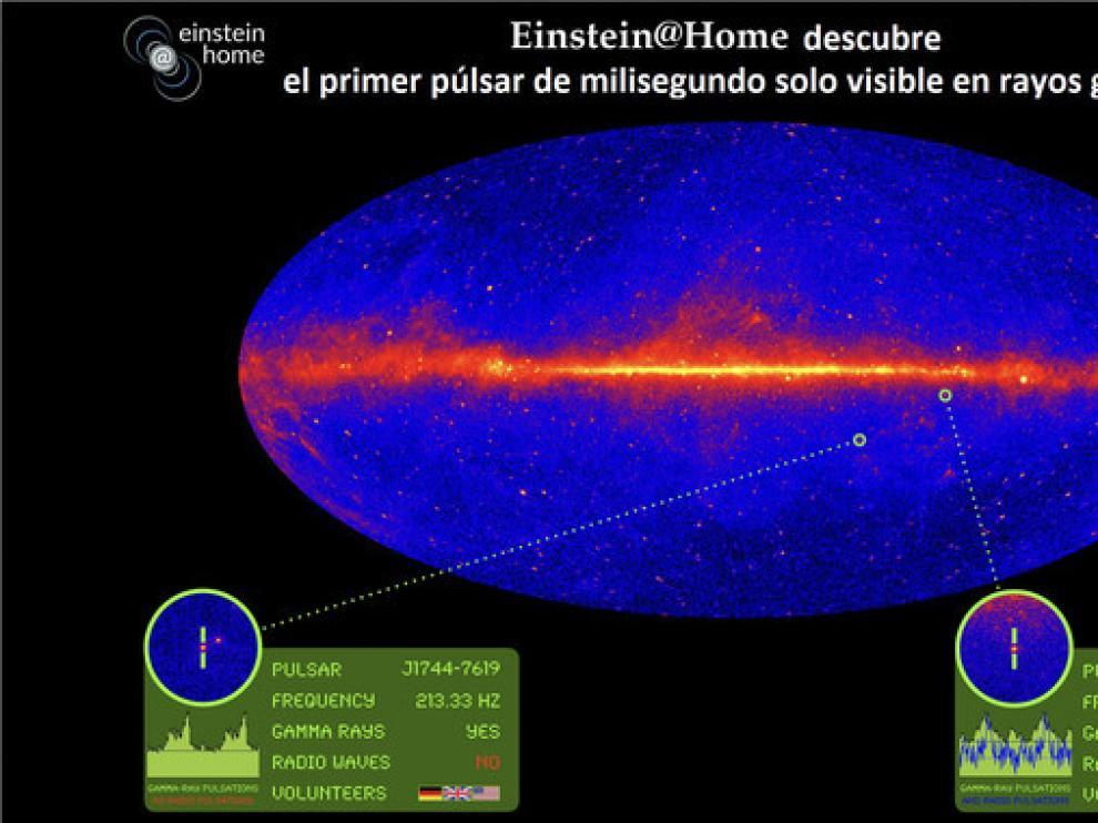 Las dos estrellas de neutrones descubiertas, vistas desde el telescopio espacial Fermi