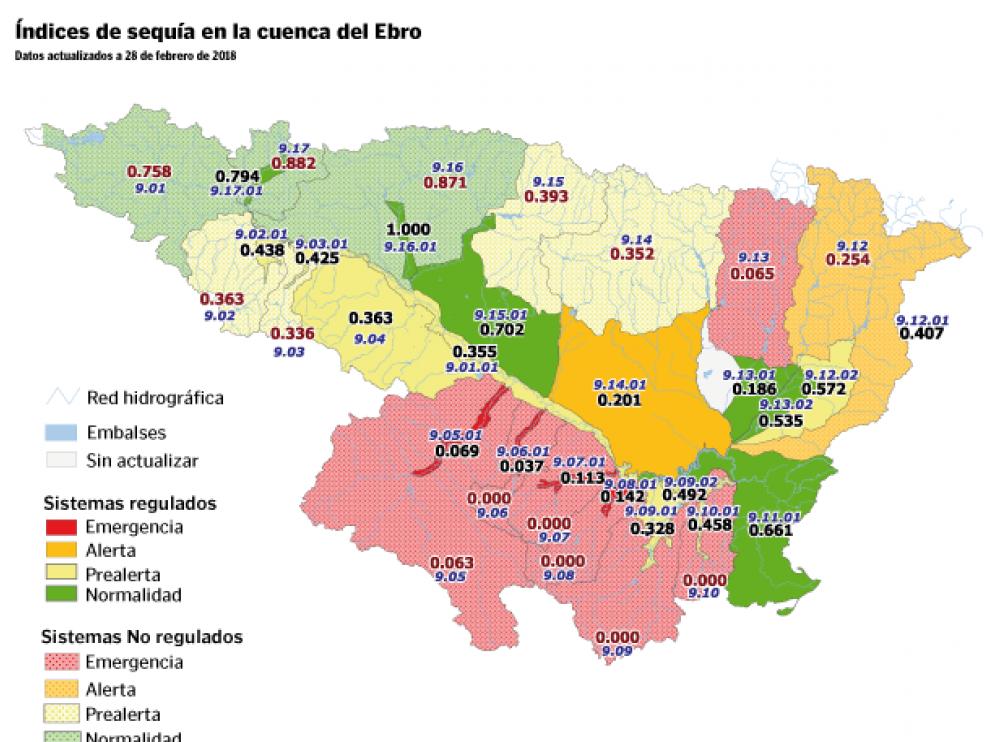 Índices de sequía en la Cuenca del Ebro.