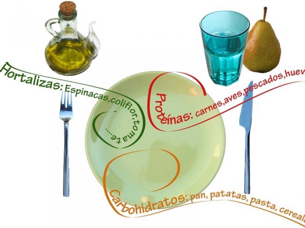 En este plato no faltan verduras, carbohidratos y proteínas.