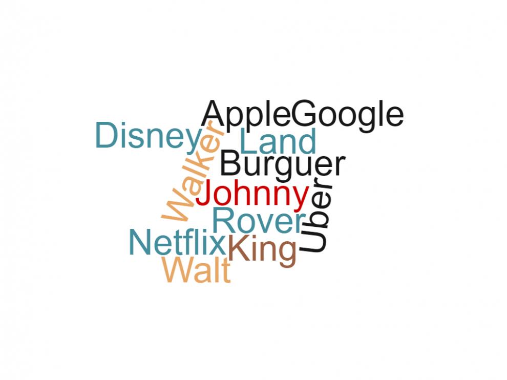 Cuando Google, Netflix y Apple pasaron a ser nombres de personas