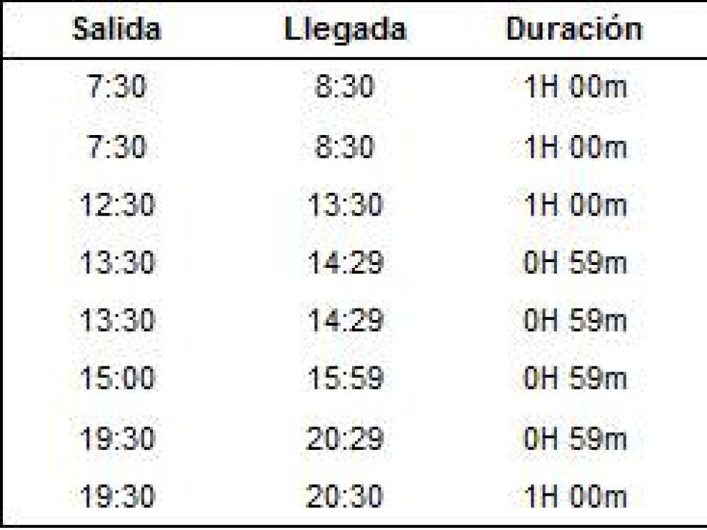 Horarios Autobús Zaragoza Cariñena