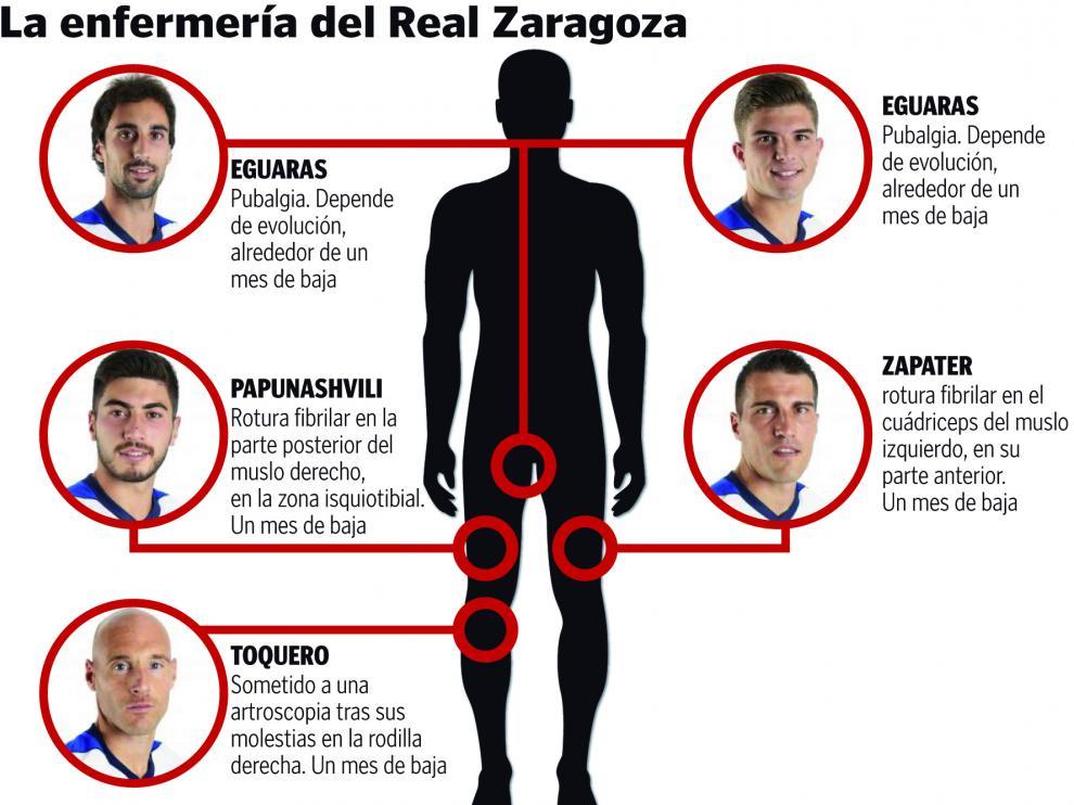Enfermería Real Zaragoza