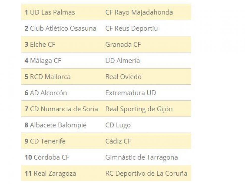 Emparejamientos entre equipos de Segunda División en la 2ª eliminatoria de Copa del Rey, que se jugará el 12 de septiembre.