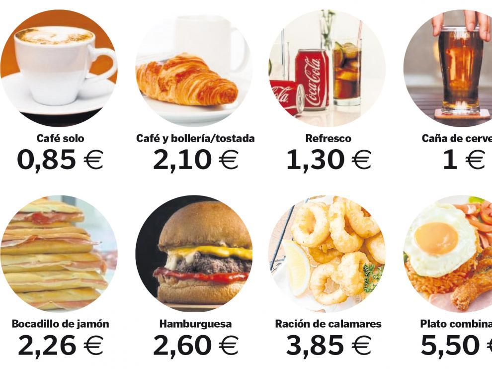 Los nuevos precios de la cafetería-restaurante de las Cortes, a partir del 1 de septiembre