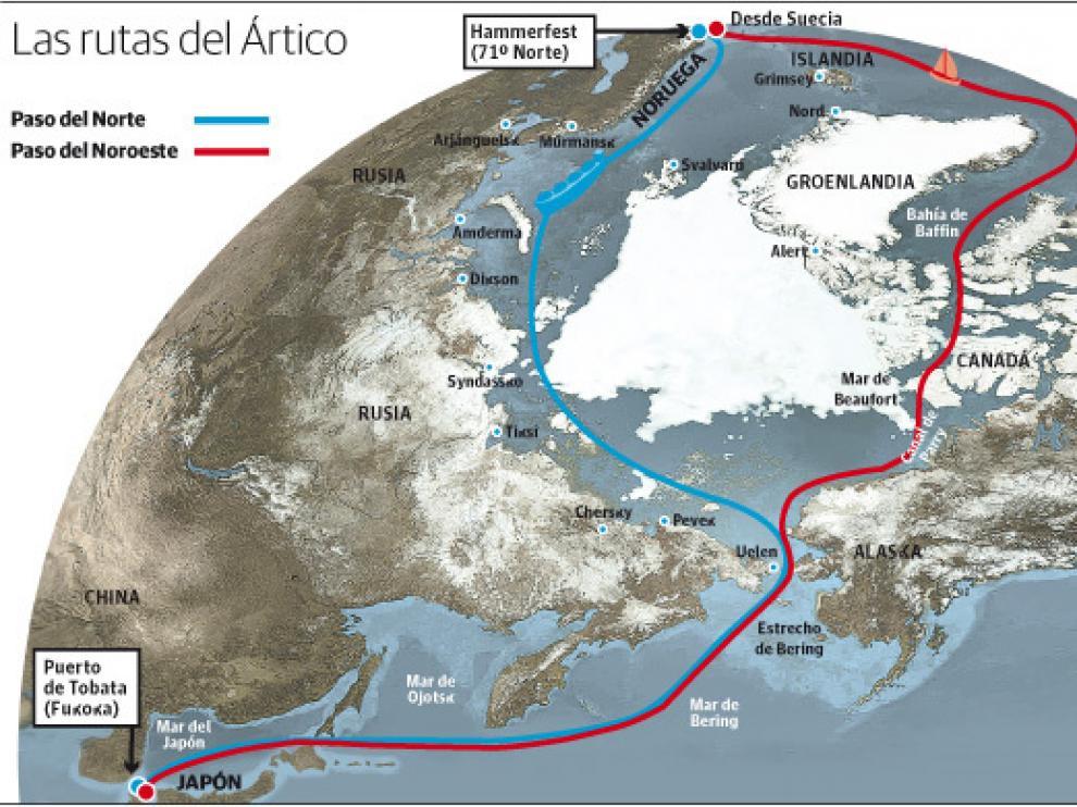 Rutas por el Ártico