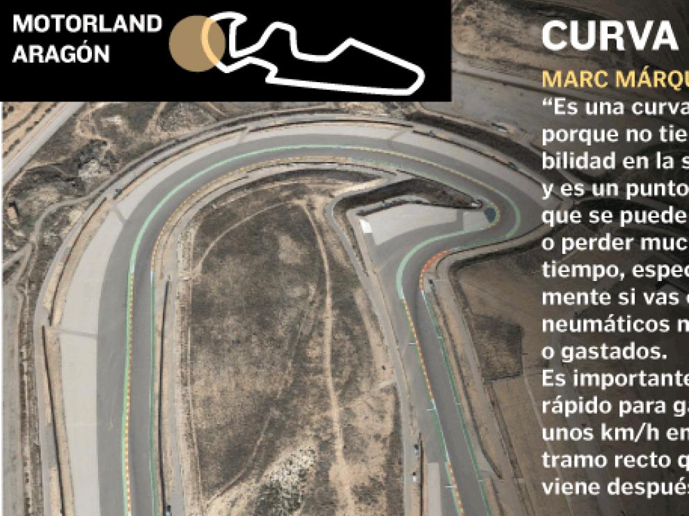 La curva 10 será bautizada este jueves 20 como curva Marc Márquez