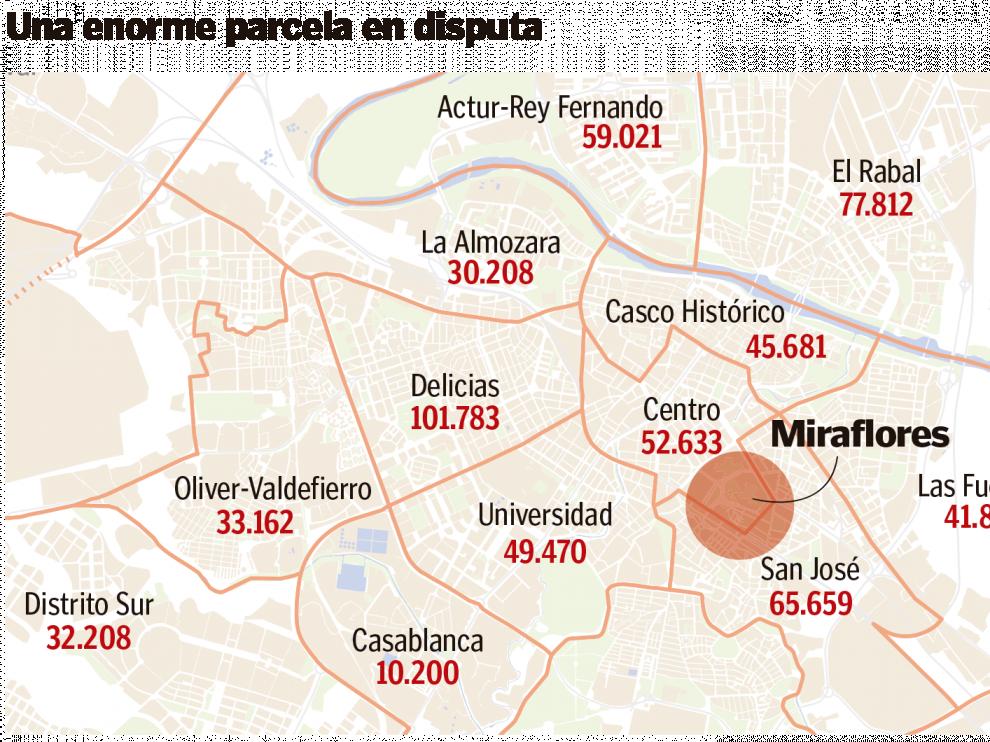 El parque de Miraflores pertenece en la actualidad al distrito Centro