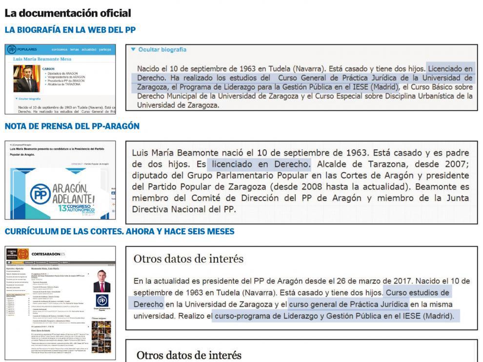 La biografía de Luis María Beamonte en la web del PP.