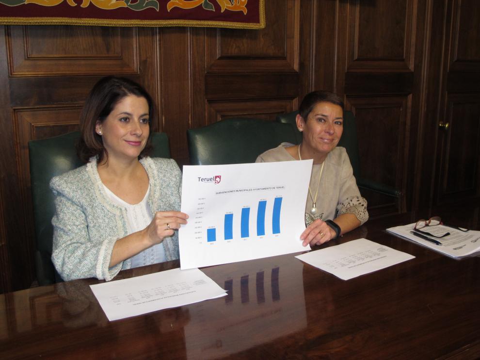 La alcaldesa de Teruel muestra la evolución de las ayudas a asociaciones.